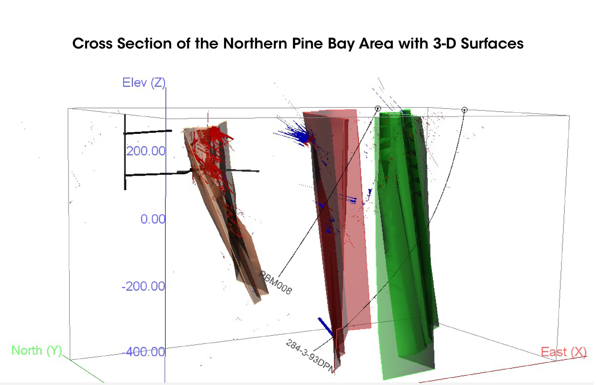 cross-section-of-the-northern-pine-bay-area-with-3-d-surfaces-01