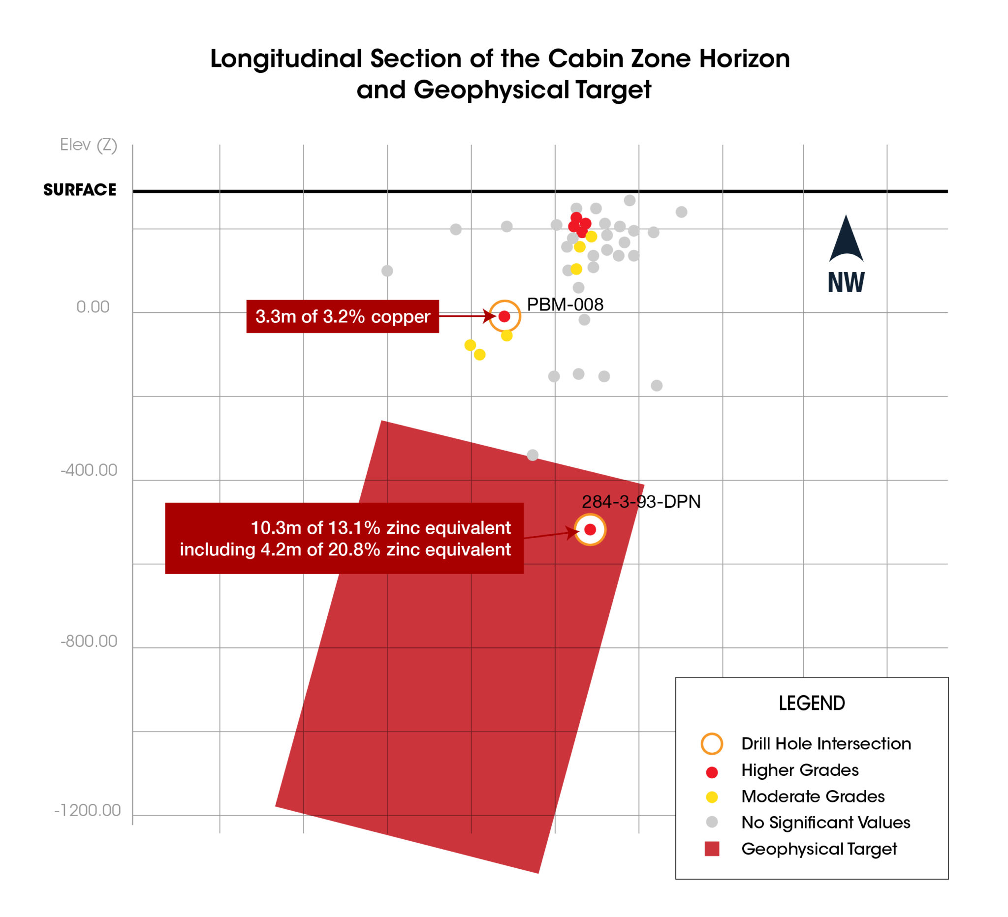 longitudinal-section-of-the-cabin-zone-horizon-and-geophysical-target-01-01